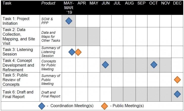 Mashpee Rotary Study Schedule
